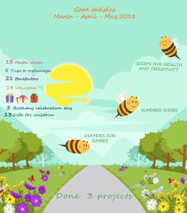Статистика весна 2018 eng 1
