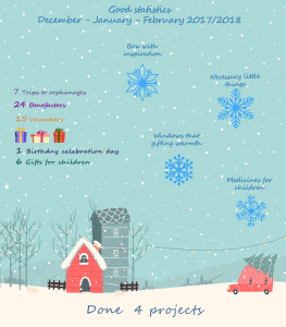 Статистика зима 2018 eng